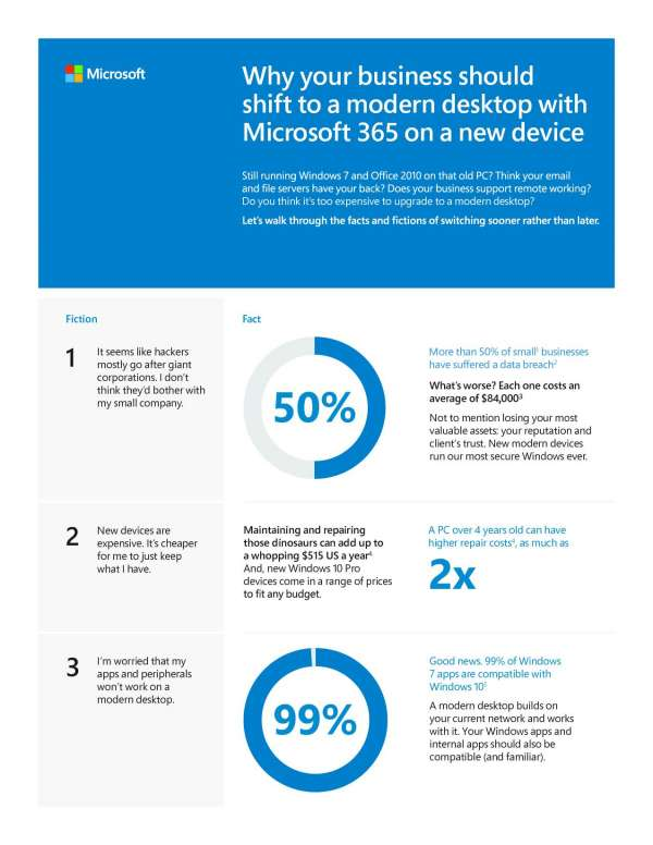 Why your business should shift to a modern desktop with Microsoft